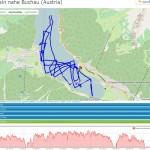 Achensee Kurs und Speed